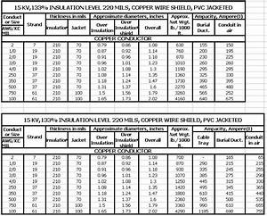 Awg Standard Table Pdf