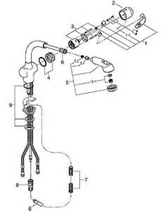 grohe kitchen faucets canada niagara wiring schematic niagara free engine image for