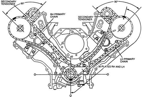 ford triton     diagram wiring diagram fuse box