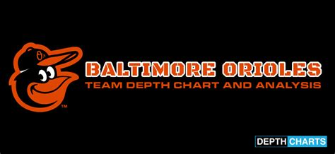 baltimore orioles depth chart updated