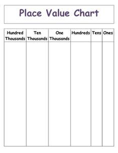 place value chart template math place value on place values place value and place value activities