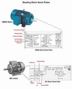 Iec Motor Frame Chart