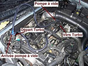 Turbo 307 2 0 Hdi 110 : electrovanne turbo 307 hdi 110 ~ Gottalentnigeria.com Avis de Voitures