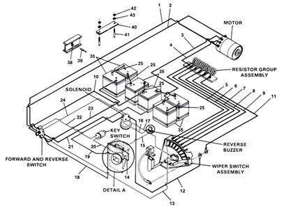 Solved Golf Radio Plug Diagram Explained Need Know
