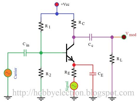 Information News Transistor Modulator Circuit Diagram