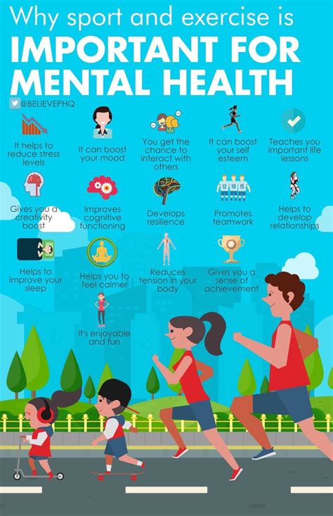 sport  exercise  important  mental health