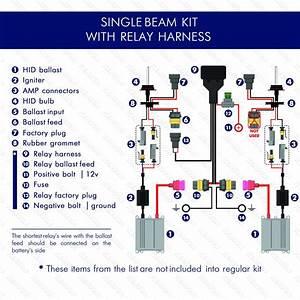 Hid Rpk40 Wiring Diagram