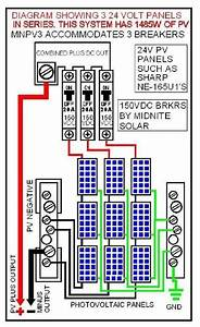 Solar Panels  Dc Circuit Breakers  And A Midnite Solar