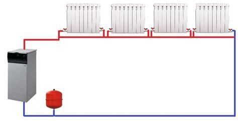 chauffage electrique sous carrelage maison design lcmhouse