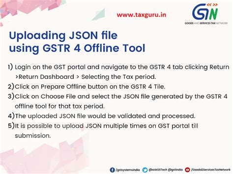 Taxpayers Guide To Upload Json File Using Gstr 4 Offline Tool