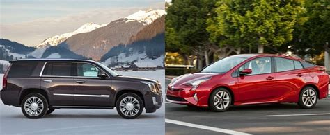 Consumer Reports Lists Most And Least Reliable Cars In