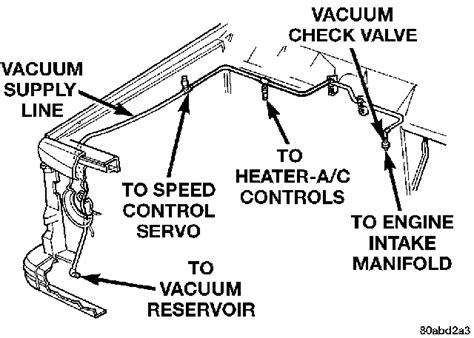 Help Need Bad With Heater Vaccum Hose Jeep Cherokee Forum