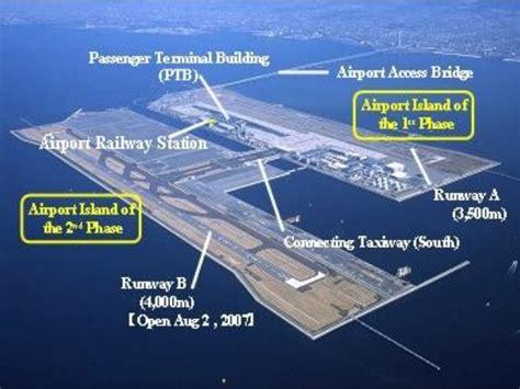 image gallery kansai airport sinking