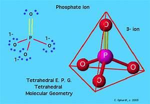 Tetrahedral Molecular Geometry