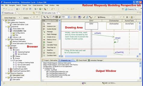 Rational Rhapsody modeling perspective
