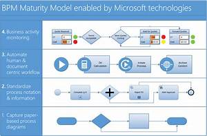 The New Visio Is Here U2014work Visually