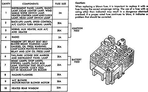 1990 Dodge Fuse Box Diagram by 1990 Dodge Caravan Wiring Diagram Better Wiring Diagram