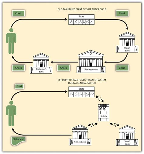 legal aspects  banking