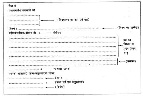 cbse class  hindi      images