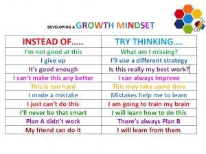 growth mindset posters  quotes st peters primary school