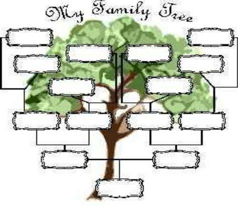 printable blank family tree family tree family tree