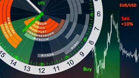 market  clock youtube