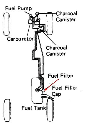 Where's the fuel filter on a 1985 toyota 4 runner efi I