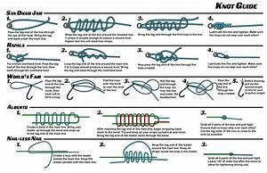 Susquehannafishing Com  Five Knots You Need To Know   Sfm  Oct  Nov 2010