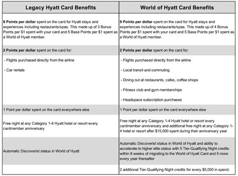 We did not find results for: Chase Is Discontinuing The Legacy Hyatt Credit Card + Offering Bonuses To All Hyatt Card Holders