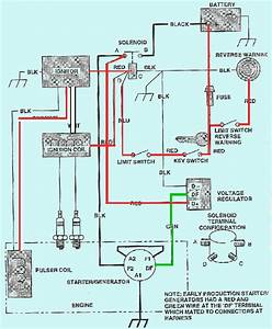 Ezgo Golf Cart Wiring Diagram Gas Engine
