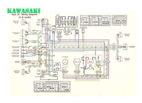 Wires Kawasaki Wiring Diagram John Rodgers