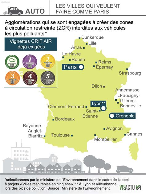 vignette de pollution la vignette anti pollution bient 244 t dans le sud ouest sud ouest fr