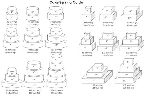cake serving chart cake serving chart things to use