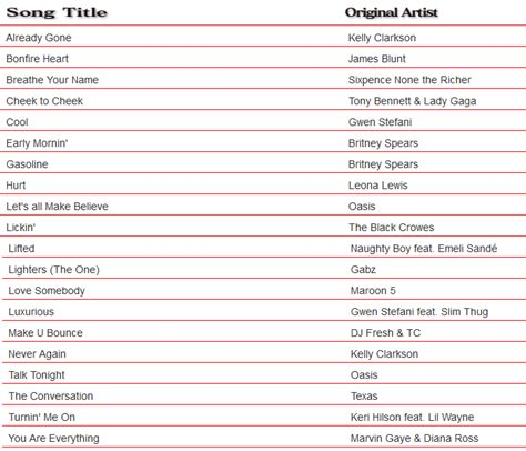 wii karaoke  list   en songs  april   europe perfectly nintendo