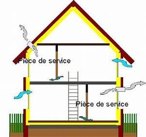 Ventilation Naturelle D Une Cave : ventilation naturelle pour les logements cassons le mythe ~ Premium-room.com Idées de Décoration