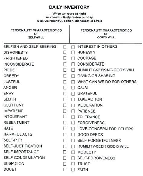 Self Forgiveness Worksheets  Checks Worksheet