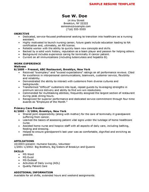 Cna Resume Templates Healthsymptomsandcurecom