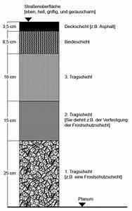 Einfahrt Pflastern Genehmigung : datei oberbau wikipedia ~ Whattoseeinmadrid.com Haus und Dekorationen