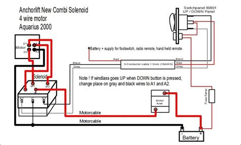 marine electrical wiring diagram wiring diagram with boat switch panel wiring diagram wiring diagram and