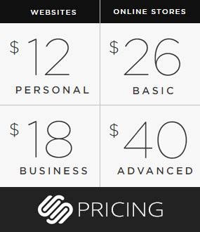 squarespace templates for sale squarespace pricing 2 key things you should think about oct 18