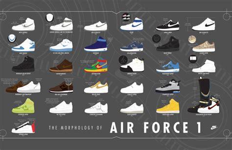 nike presents  morphology  air force  complex