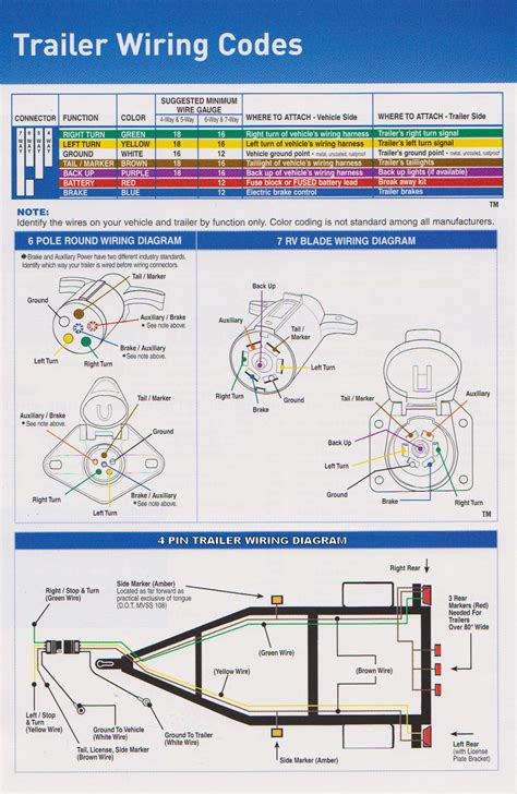 Trailer Wiring Diagram Are The Pros