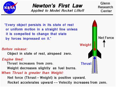 Newton's Laws  Doityourself Podcast Blog