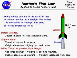 Newton U0026 39 S First Law Of Motion Applied To Model Rockets