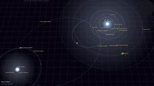 Sirius Star System