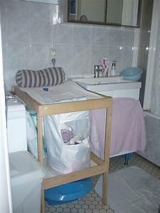 Table A Langer Pour Salle De Bain : meuble a langer salle de bain table basse table pliante et table de cuisine ~ Teatrodelosmanantiales.com Idées de Décoration