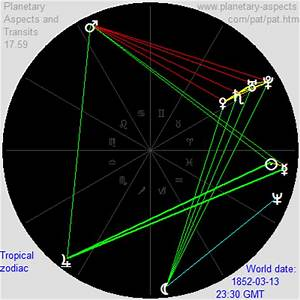 Astrology software to calculate world transits, natal ...