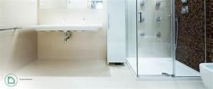 Duschwanne Kleinste Größe : duschwanne dusche rutschfest beschichtet duschwannen ~ Eleganceandgraceweddings.com Haus und Dekorationen