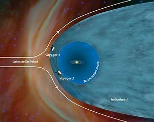 Voyager 1 Location - Pics about space