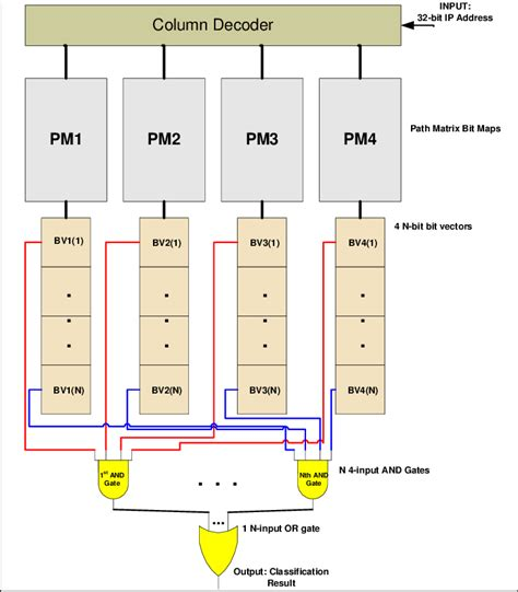 Pmbl Hardware Block Diagram Download Scientific